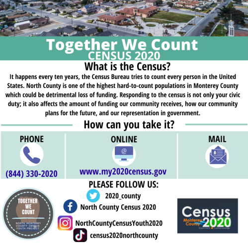 Census 2020: Together We Count
